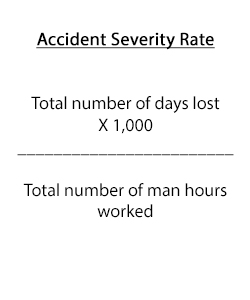 accident-severity-rate.jpg